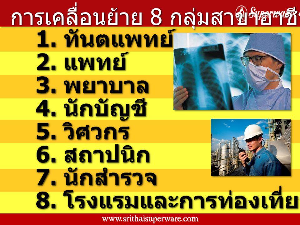 1. ทันตแพทย์ 2. แพทย์ 3. พยาบาล 4. นักบัญชี 5. วิศวกร 6. สถาปนิก 7. นักสำรวจ 8. โรงแรมและการท่องเที่ยว 1. ทันตแพทย์ 2. แพทย์ 3. พยาบาล 4. นักบัญชี 5.