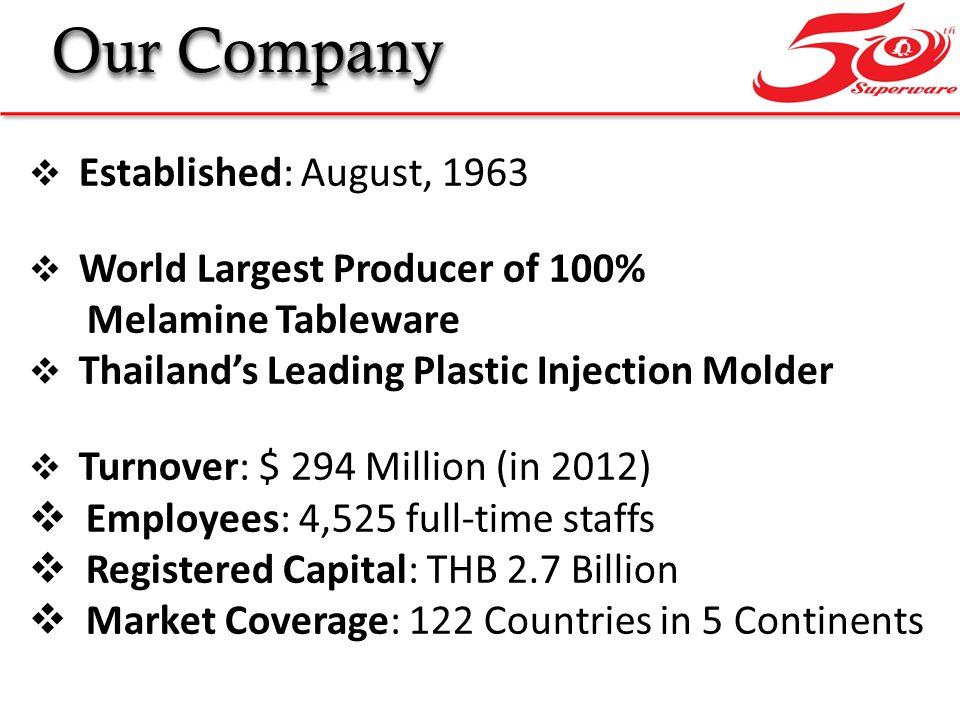  Established: August, 1963  World Largest Producer of 100% Melamine Tableware  Thailand's Leading Plastic Injection Molder  Turnover: $ 294 Millio