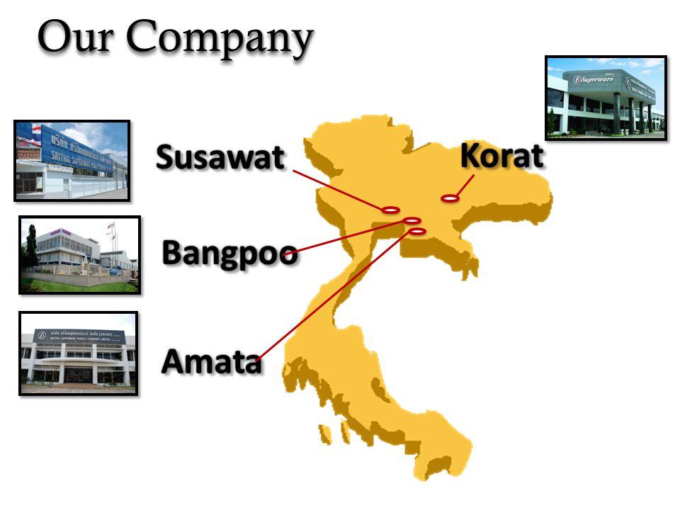 KoratKorat SusawatSusawat BangpooBangpoo AmataAmata