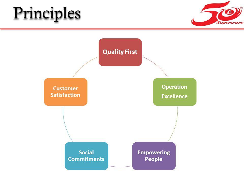 PrinciplesPrinciples