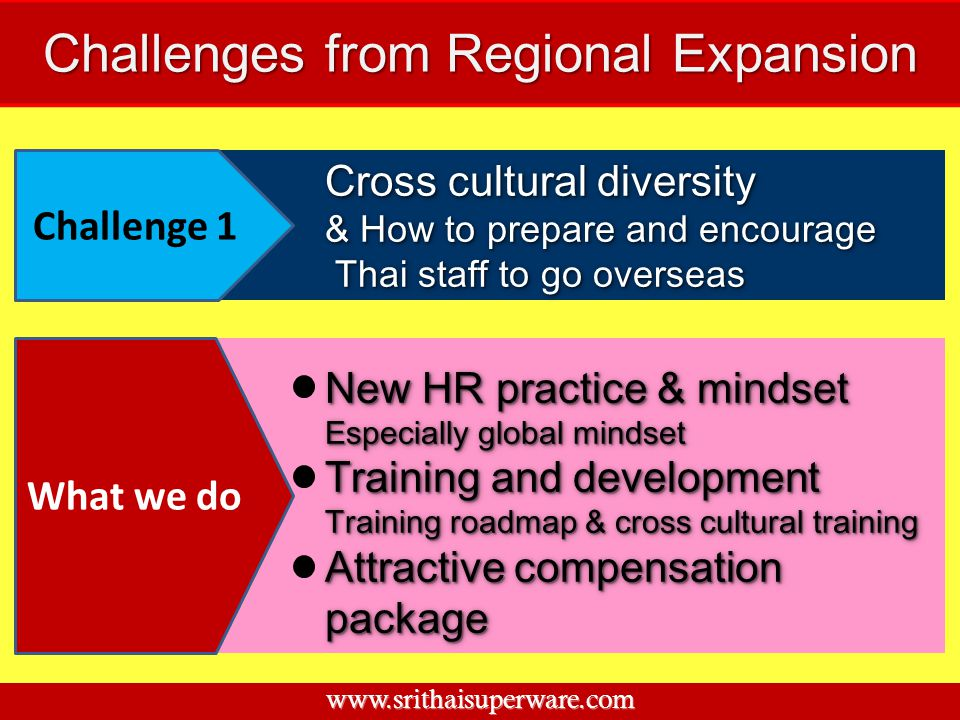 Challenges from Regional Expansion Cross cultural diversity & How to prepare and encourage Thai staff to go overseas Thai staff to go overseas Cross c