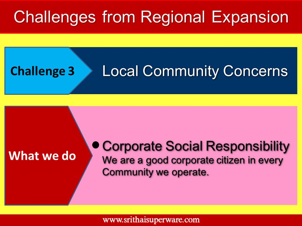 Local Community Concerns Challenge 3 Corporate Social Responsibility We are a good corporate citizen in every Community we operate. Corporate Social R