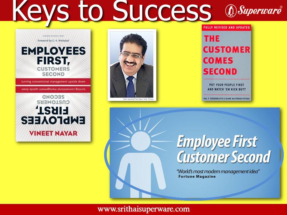 Employee First Customer Second EmployeeFirst Keys to Success Business Partner First Customer Second Business Partner First First Keys to Success www.s