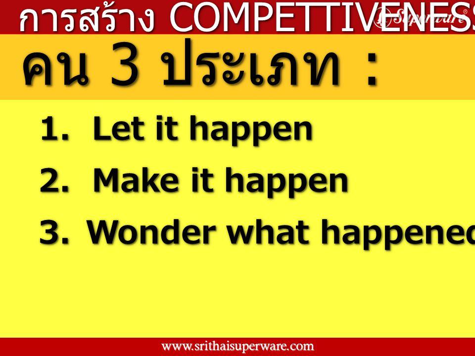 คน 3 ประเภท : การสร้าง COMPETTIVENESS การสร้าง COMPETTIVENESS 1. Let it happen 2. Make it happen 3.Wonder what happened www.srithaisuperware.com