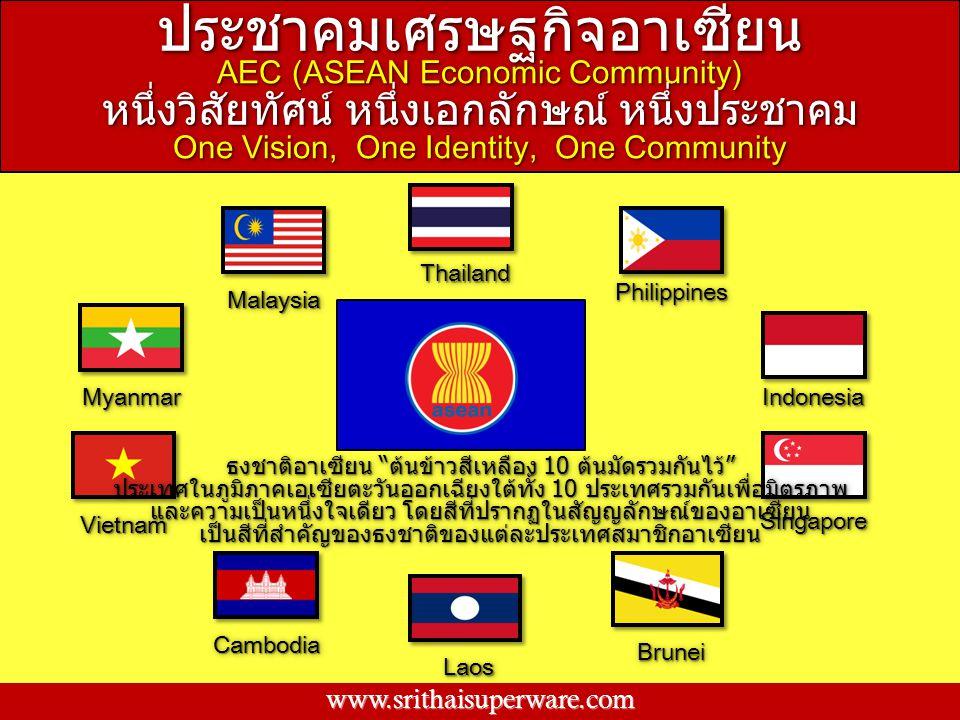 AEC (ASEAN Economic Community) ประชาคมเศรษฐกิจอาเซียนประชาคมเศรษฐกิจอาเซียน หนึ่งวิสัยทัศน์ หนึ่งเอกลักษณ์ หนึ่งประชาคม One Vision, One Identity, One