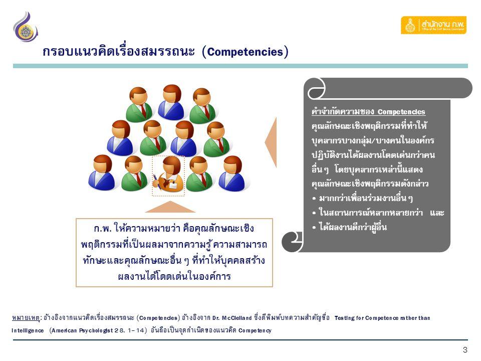 3 กรอบแนวคิดเรื่องสมรรถนะ (Competencies) ก.พ.