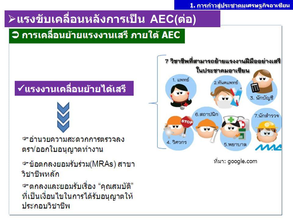  แรงขับเคลื่อนหลังการเป็น AEC( ต่อ ) ที่มา: google.com