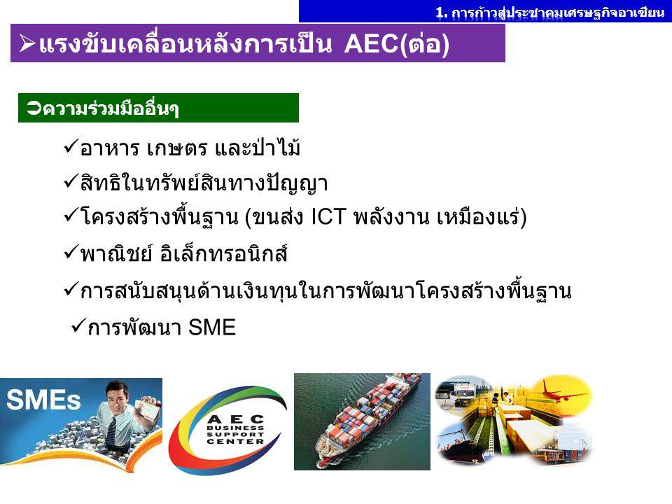  ความร่วมมืออื่นๆ อาหาร เกษตร และป่าไม้ สิทธิในทรัพย์สินทางปัญญา โครงสร้างพื้นฐาน ( ขนส่ง ICT พลังงาน เหมืองแร่ ) พาณิชย์ อิเล็กทรอนิกส์ การสนับสนุนด