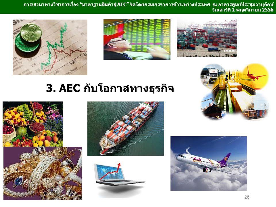"""26 3. AEC กับโอกาสทางธุรกิจ การเสวนาทางวิชาการเรื่อง """"มาตรฐานสินค้าสู่ AEC"""" จัดโดยกรมเจรจาการค้าระหว่างประเทศ ณ อาคารศูนย์ประชุมวายุภักษ์ วันเสาร์ที่"""