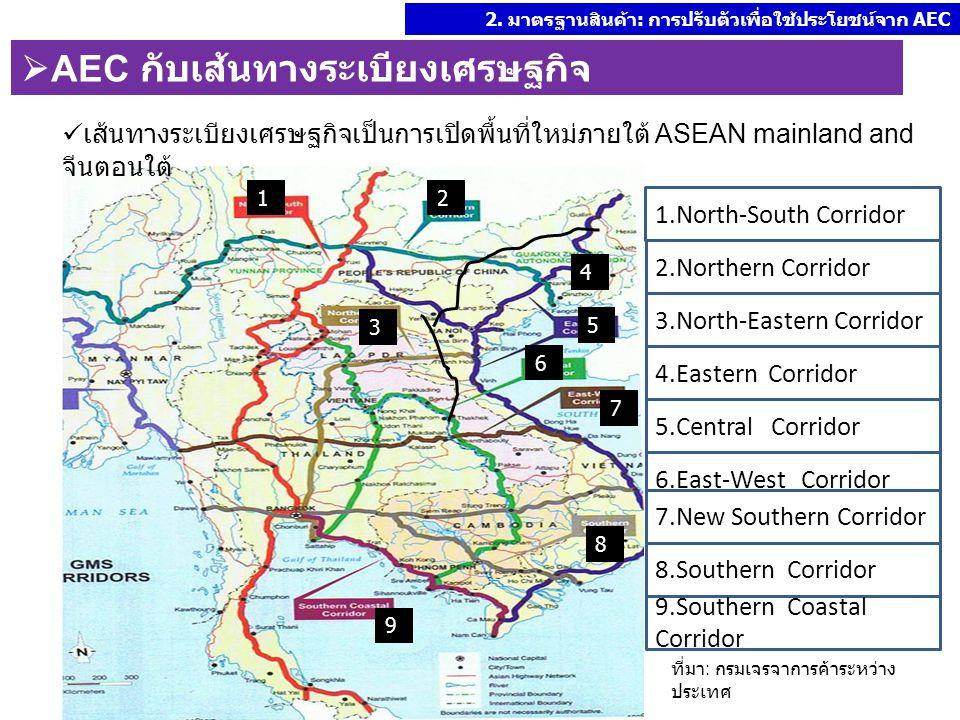 1.North-South Corridor 2.Northern Corridor 3.North-Eastern Corridor 4.Eastern Corridor 5.Central Corridor 6.East-West Corridor 7.New Southern Corridor