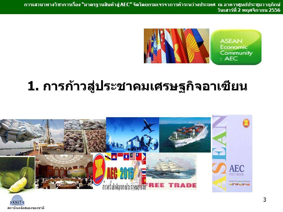 2510 252725352538  ก่อตั้ง สมาคม ASEAN มี สมาชิก 5 ประเทศ  บรูไน เข้าร่วม เป็น สมาชิก  บรรลุ ข้อตกลง การเป็น เขต การค้าเสรี อาเซียน (AFTA)  เกิดกรอบตก ลงการค้าและ บริการ(AFAS)  เกิดเขตการ ลงทุนอาเซียน (AIA)  เวียดนามเข้า ร่วมเป็น สมาชิก 2539  เกิด ความ ร่วมมือ ด้าน อุตสาหกร รมของ อาเซียน (AICO) 2540  กำหนด วิสัยทัศน์ให้ เป็นกลุ่มที่มี ความมั่นคง ทางเศรษฐกิจ  ลาว และพม๋าเข้า เป็นสมาชิก  ประเทศ อาเซียนเดิม ลดภาษีเป็น 0%  ไปสู่ ประชาคม เศรษฐกิจ อาเซียน(AEC) ► ความเป็นมาของประชาคมเศรษฐกิจอาเซียน ที่มา : ปรับปรุงจากข้อมูลที่ปรากฎใน www.dtn.moc.go.th ( กรมเจรจาการค้าระหว่างประเทศ ) และ www.asean.org, 4 18ปี 2541  เริ่มใช้เขต ลงทุนอาเซียน (AIA)  จัดทำ แผนปฏิบัติการ ฮานอยเพื่อ บรรลุวิสัยทัศน์ อาเซียน 2542  กัมพูชา เข้าร่วมเป็น สมาชิก  อาเซียนมี สมาชิกครบ 10 ประเทศ 2545  เกิดแนวคิด การจัดตั้ง ประชาคม เศรษฐกิจ อาเซียน (AEC) ในการ ประชุมสุด ยอดอาเซียน ครั้งที่ 8 ณ กัมพูชา 2546  เกิดปฏิญญา บาหลีเพื่อไปสู่ ประชาคม อาเซียน (ASEAN Community) 2550  เกิดปฎิญญา Cebuเพื่อจัดตั้ง ประชาคม เศรษฐกิจอาเซียน (AEC)และเร่งการ เป็นประชาคม อาเซียนจากปี 2563 มาเป็น 2558 2553 2558  เป็น ประชาคม เศรษฐกิจ อาเซียน (AEC)