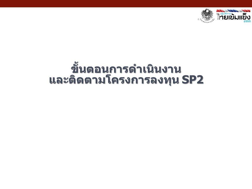 3.พิจารณาอนุมัติ โครงการ SP2 และวงเงินลงทุน 2. รวบรวม โครงการ SP2 เพื่อเสนอ คกก.