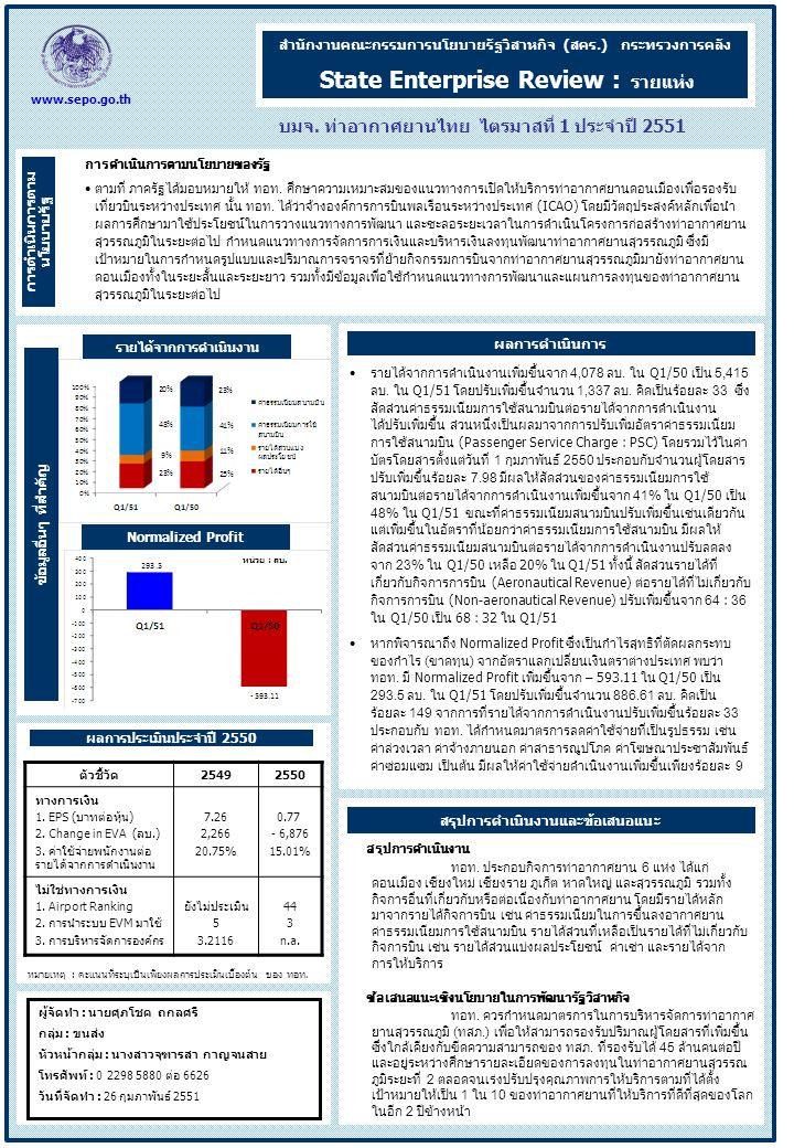 www.sepo.go.th สำนักงานคณะกรรมการนโยบายรัฐวิสาหกิจ (สคร.) กระทรวงการคลัง State Enterprise Review : รายแห่ง ผลการดำเนินการ ( นโยบายรัฐ ) [ เป็น Bullet tahoma 8 or 9] ผู้จัดทำ : นายศุภโชค ถกลศรี กลุ่ม : ขนส่ง หัวหน้ากลุ่ม : นางสาวจุฑารสา กาญจนสาย โทรศัพท์ : 0 2298 5880 ต่อ 6626 วันที่จัดทำ : 26 กุมภาพันธ์ 2551 สถานะ: (เช่น อยู่ระหว่างการจัดทำ) [tahoma 7] ณ วันที่: (วันที่ของสถานะดังกล่าว) [tahoma 7] ข้อมูลอื่นๆ ที่สำคัญ ผลการประเมินประจำปี 2550 การดำเนินการตาม นโยบายรัฐ สรุปการดำเนินงาน ทอท.
