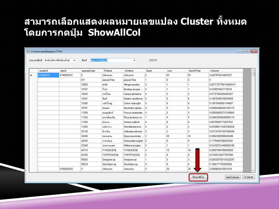 สามารถเลือกแสดงผลหมายเลขแปลง Cluster ทั้งหมด โดยการกดปุ่ม ShowAllCol