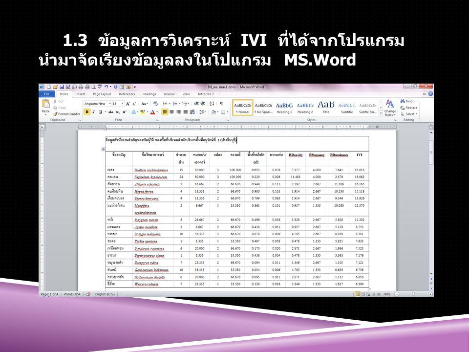 1.3 ข้อมูลการวิเคราะห์ IVI ที่ได้จากโปรแกรม นำมาจัดเรียงข้อมูลลงในโปแกรม MS.Word