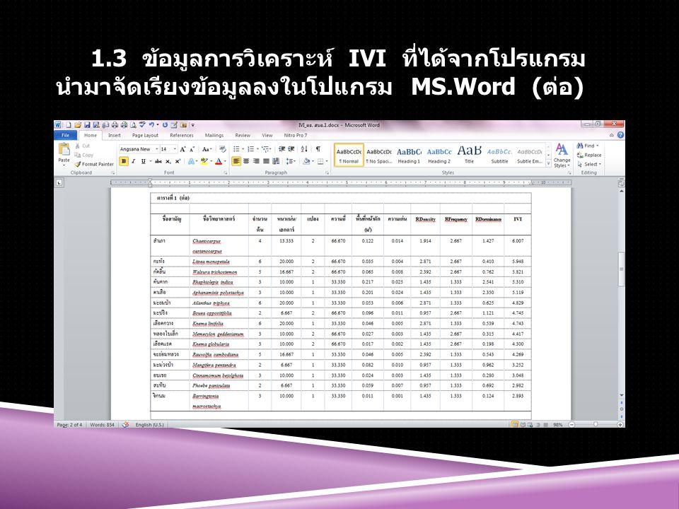 1.3 ข้อมูลการวิเคราะห์ IVI ที่ได้จากโปรแกรม นำมาจัดเรียงข้อมูลลงในโปแกรม MS.Word (ต่อ)