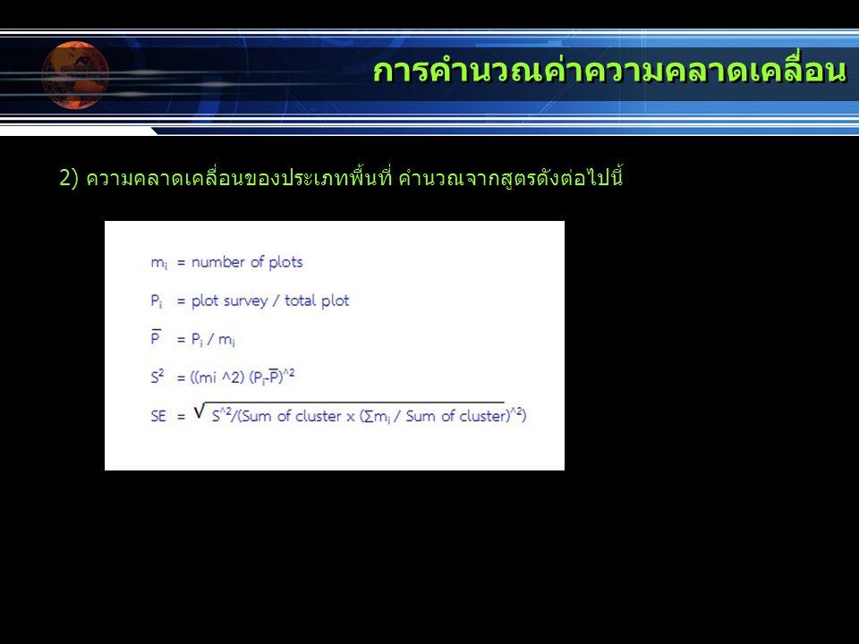 www.themegallery.com กราฟ CV และ SE จังหวัดเชียงใหม่ (5x5 กม.) กราฟ CV และ SE จังหวัดเชียงใหม่ (5x5 กม.)