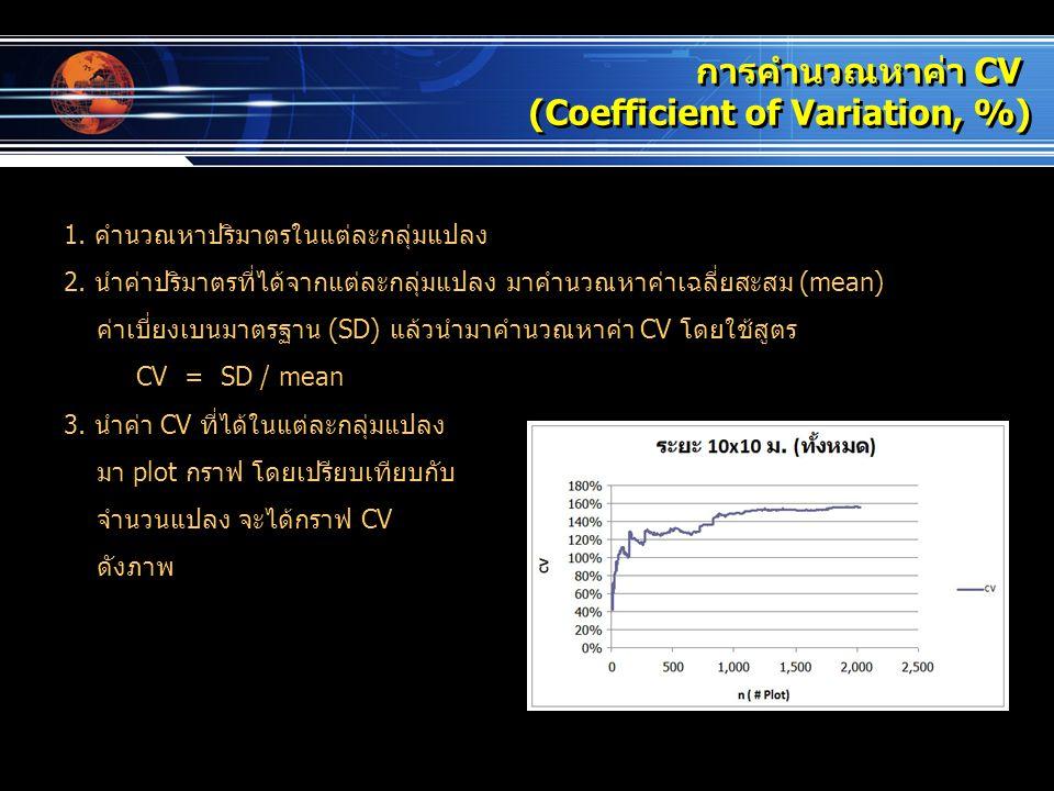 www.themegallery.com 1. คำนวณหาปริมาตรในแต่ละกลุ่มแปลง 2. นำค่าปริมาตรที่ได้จากแต่ละกลุ่มแปลง มาคำนวณหาค่าเฉลี่ยสะสม (mean) ค่าเบี่ยงเบนมาตรฐาน (SD) แ