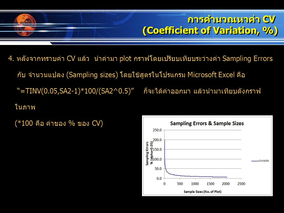 www.themegallery.com 4. หลังจากทราบค่า CV แล้ว นำค่ามา plot กราฟโดยเปรียบเทียบระว่างค่า Sampling Errors กับ จำนวนแปลง (Sampling sizes) โดยใช้สูตรในโปร