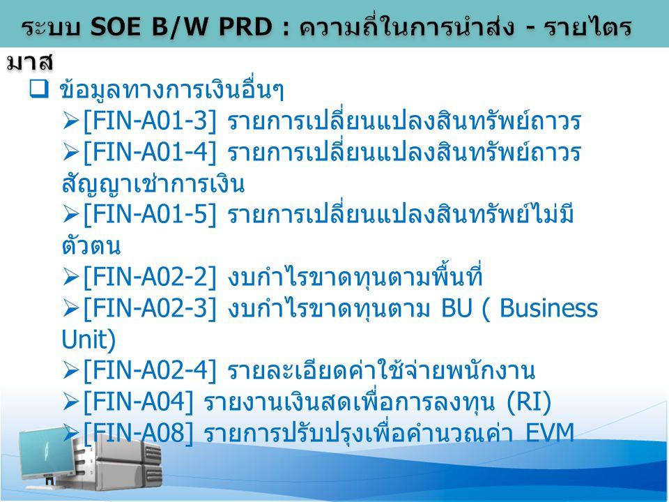  ข้อมูลทางการเงินอื่นๆ  [FIN-A01-3] รายการเปลี่ยนแปลงสินทรัพย์ถาวร  [FIN-A01-4] รายการเปลี่ยนแปลงสินทรัพย์ถาวร สัญญาเช่าการเงิน  [FIN-A01-5] รายการเปลี่ยนแปลงสินทรัพย์ไม่มี ตัวตน  [FIN-A02-2] งบกำไรขาดทุนตามพื้นที่  [FIN-A02-3] งบกำไรขาดทุนตาม BU ( Business Unit)  [FIN-A02-4] รายละเอียดค่าใช้จ่ายพนักงาน  [FIN-A04] รายงานเงินสดเพื่อการลงทุน (RI)  [FIN-A08] รายการปรับปรุงเพื่อคำนวณค่า EVM