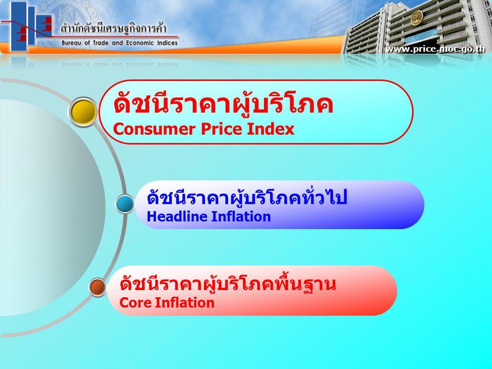 ดัชนีราคาผู้บริโภคทั่วไป Headline Inflation ดัชนีราคาผู้บริโภคพื้นฐาน Core Inflation ดัชนีราคาผู้บริโภค Consumer Price Index www.price.moc.go.th