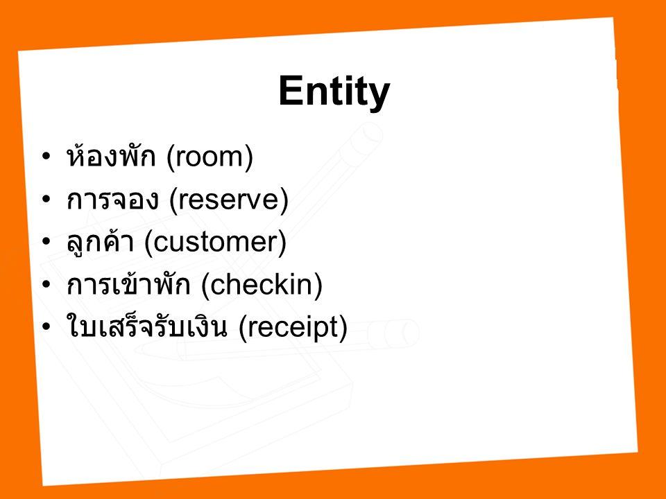 Entity ห้องพัก (room) การจอง (reserve) ลูกค้า (customer) การเข้าพัก (checkin) ใบเสร็จรับเงิน (receipt)