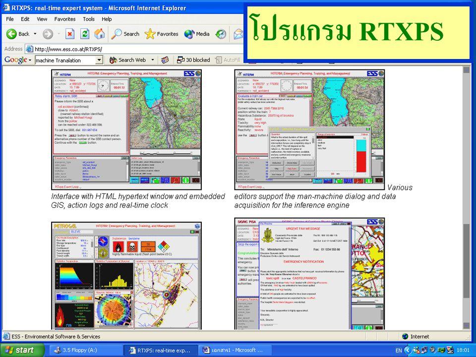 17 โปรแกรม RTXPS