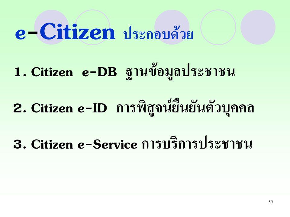 69 e- Citizen ประกอบด้วย 1. Citizen e-DB ฐานข้อมูลประชาชน 2. Citizen e-ID การพิสูจน์ยืนยันตัวบุคคล 3. Citizen e-Service การบริการประชาชน