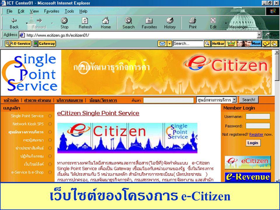 70 เว็บไซต์ของโครงการ e-Citizen