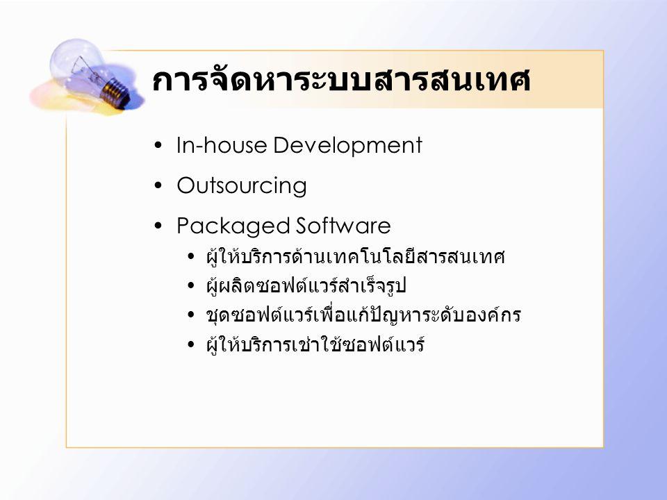 การจัดหาระบบสารสนเทศ In-house Development Outsourcing Packaged Software ผู้ให้บริการด้านเทคโนโลยีสารสนเทศ ผู้ผลิตซอฟต์แวร์สำเร็จรูป ชุดซอฟต์แวร์เพื่อแก้ปัญหาระดับองค์กร ผู้ให้บริการเช่าใช้ซอฟต์แวร์