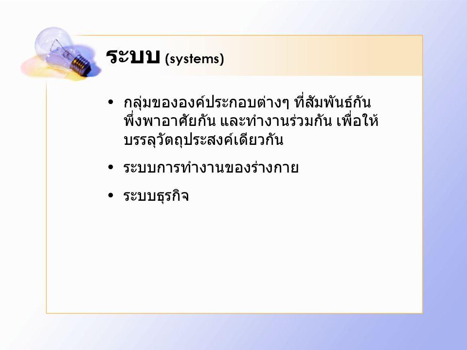 ระบบ (systems) กลุ่มขององค์ประกอบต่างๆ ที่สัมพันธ์กัน พึ่งพาอาศัยกัน และทำงานร่วมกัน เพื่อให้ บรรลุวัตถุประสงค์เดียวกัน ระบบการทำงานของร่างกาย ระบบธุรกิจ
