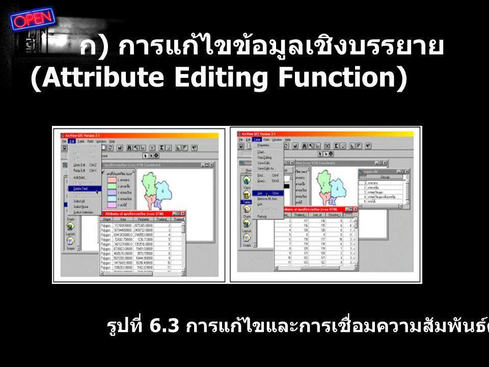 ก ) การแก้ไขข้อมูลเชิงบรรยาย (Attribute Editing Function) รูปที่ 6.3 การแก้ไขและการเชื่อมความสัมพันธ์ตาราง