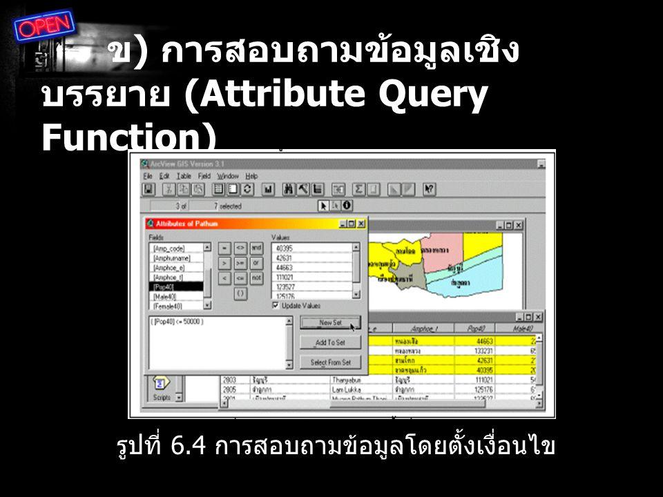 ข ) การสอบถามข้อมูลเชิง บรรยาย (Attribute Query Function) รูปที่ 6.4 การสอบถามข้อมูลโดยตั้งเงื่อนไข