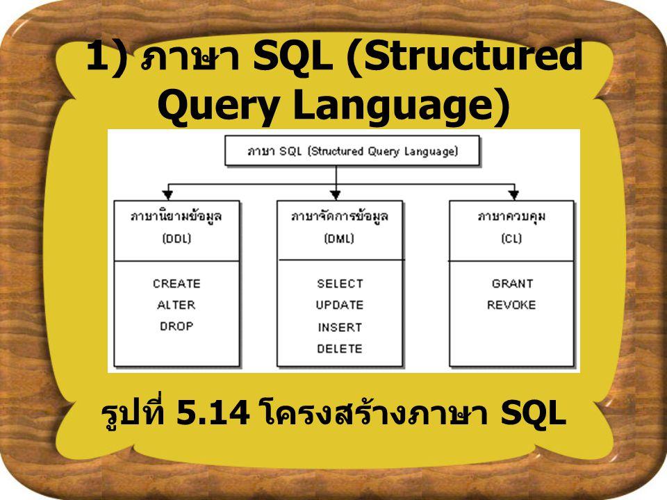 2) ภาษาสำหรับนิยามข้อมูล (Data Definition Language - DDL) 3) ภาษาสำหรับการจัดการ ข้อมูล (Data Manipulation Language-DML) 4) ภาษาสำหรับการควบคุม ข้อมูล (Data Control Language-DCL)