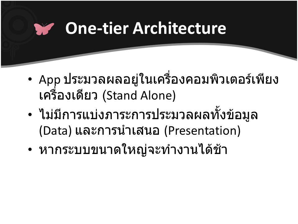 Two-tier Architecture Client/Server Architecture แบ่งการทำงานเป็น 2 ชั้น – Application Layer – Data Layer