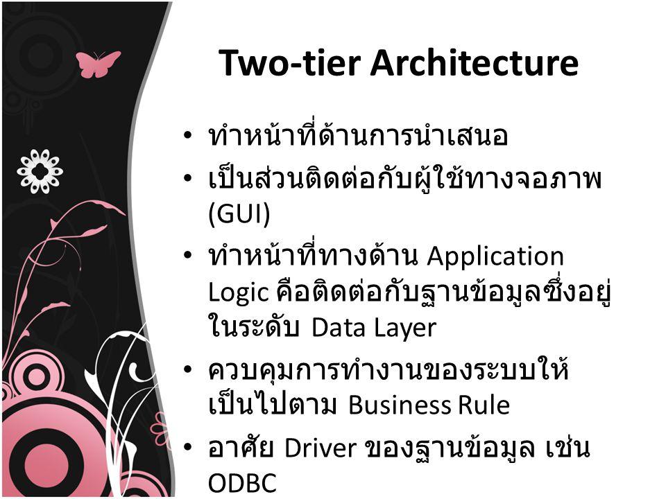 Application Layer: Client: -Presentation Logic -Application Logic Data Layer: Database Server Two-tier Architecture Server ทำหน้าที่จัดเก็บข้อมูล คอยรับคำร้องขอข้อมูล จาก Client โดย Client ทุกเครื่องจะต้องติดตั้งโปรแกรมไว้ เพื่อทำ หน้าที่ในการติดต่อกับผู้ใช้ และติดต่อกับฐานข้อมูล