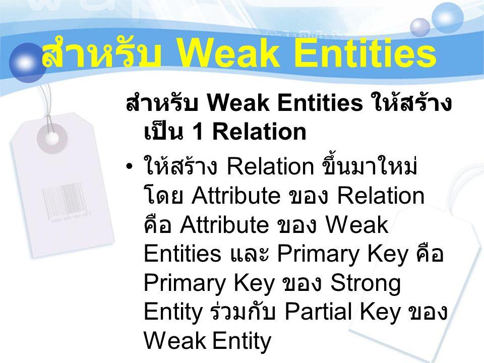 สำหรับ Weak Entities สำหรับ Weak Entities ให้สร้าง เป็น 1 Relation ให้สร้าง Relation ขึ้นมาใหม่ โดย Attribute ของ Relation คือ Attribute ของ Weak Enti