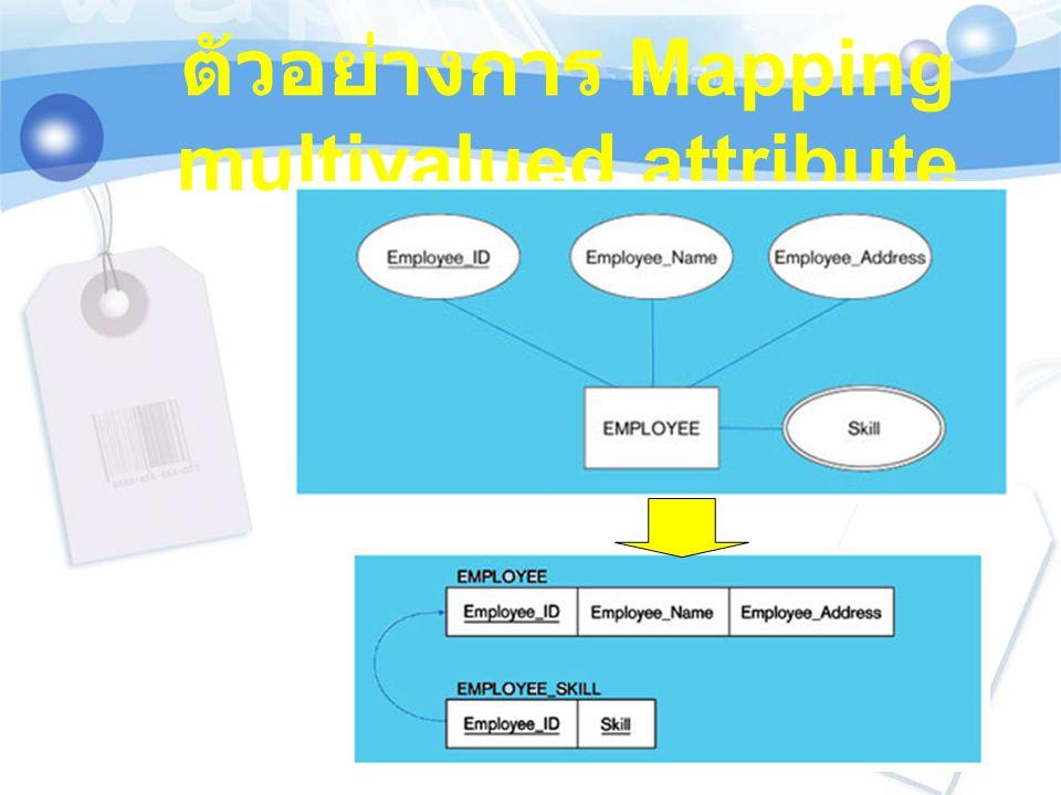 สำหรับความสัมพันธ์ แบบ Binary Relationships One-to-One เอา Primary key ของ Entity ที่มีความสัมพันธ์ แบบ mandatory ( บังคับให้ทุกสมาชิกใน Entity เข้าร่วมในความสัมพันธ์ ) มา เป็น foreign key ใน Relation ของ Entity ฝั่งที่เป็น optional One-to-Many เอา Primary key ของ Entity ฝั่ง One มาเป็น foreign key ให้ Relation ของ Entity ฝั่ง many Many-to-Many สร้าง Relation ขึ้นมาใหม่ โดยเอา primary keys ของทั้งสอง Entity มาเป็น primary key ร่วมกัน