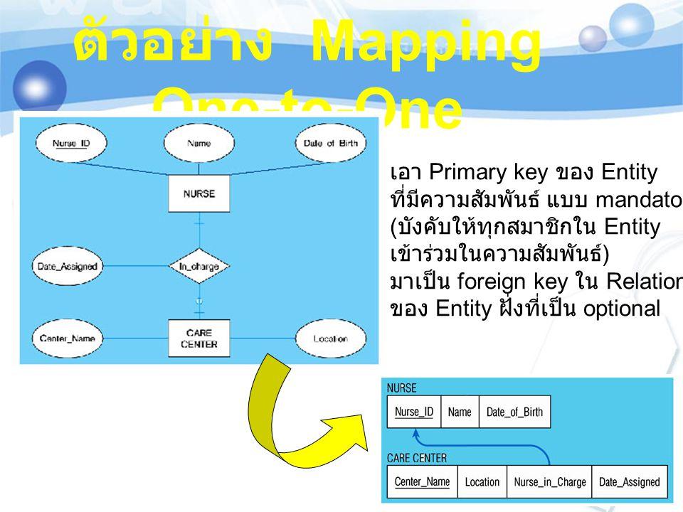 ตัวอย่าง Mapping One-to-One เอา Primary key ของ Entity ที่มีความสัมพันธ์ แบบ mandatory ( บังคับให้ทุกสมาชิกใน Entity เข้าร่วมในความสัมพันธ์ ) มาเป็น f