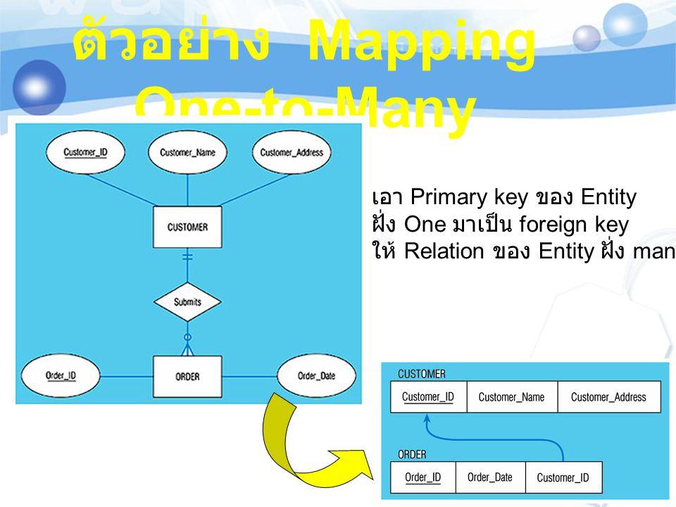 ตัวอย่าง Mapping Many-to-Many สร้าง Relation ขึ้นมาใหม่ โดยเอา primary keys ของทั้งสอง Entity มาเป็น primary key ร่วมกัน