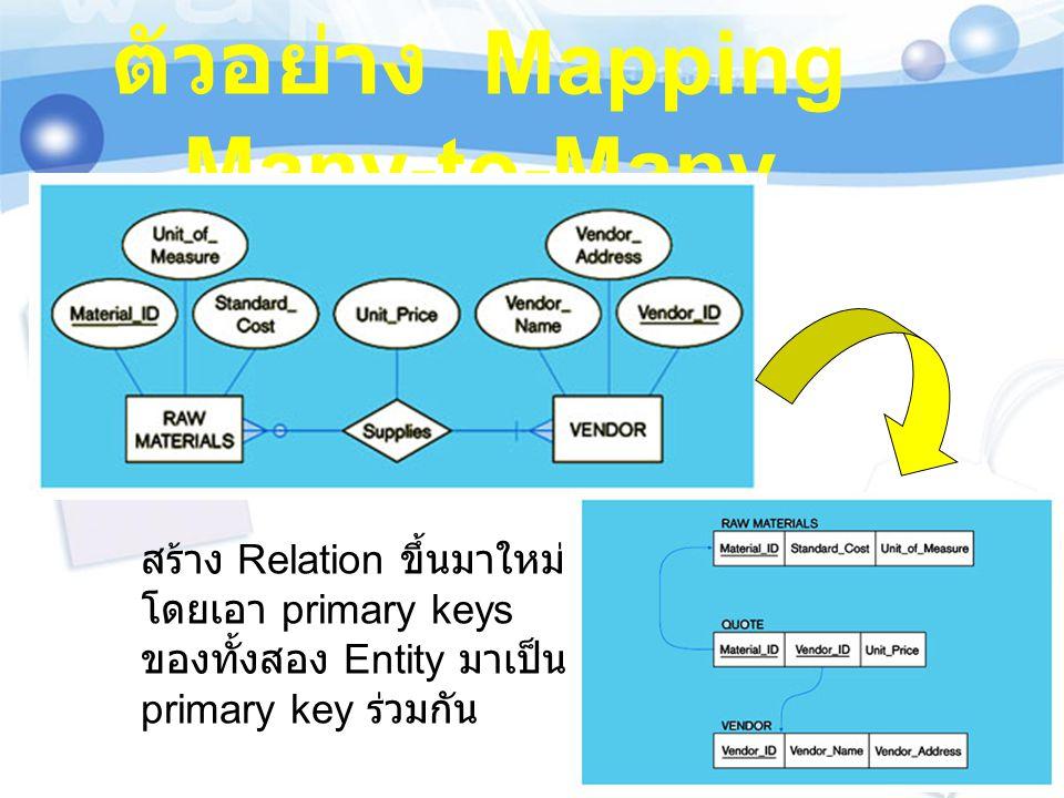 สำหรับความสัมพันธ์ แบบ Unary Relationships One-to-Many เอา Primary Key ของ Entity ของตัวเองมาเป็น foreign key อีกครั้งหนึ่ง Many-to-Many สร้าง Relation ขึ้นมาใหม่ โดยเอา Primary ของตัวเองมาเป็น Primary Key ร่วมกับ Primary Key เดิม แต่ตั้งชื่อ ให้ต่างกัน