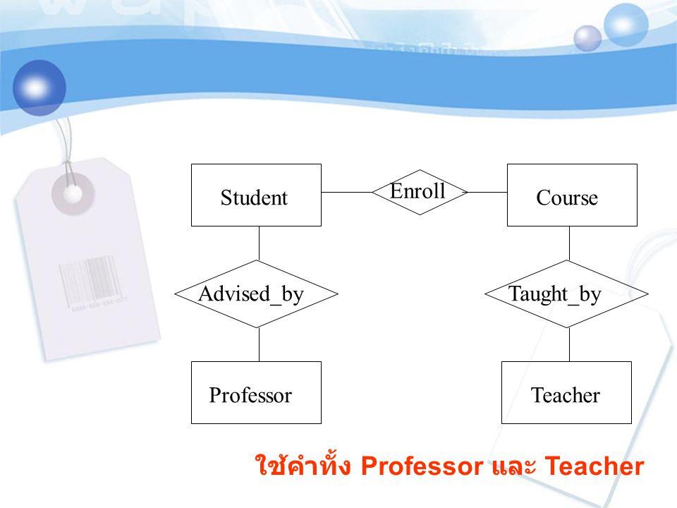 Student Enroll Course Advised_byProfessorTaught_by เปลี่ยนมาเป็นใช้คำใดคำหนึ่ง (Professor)