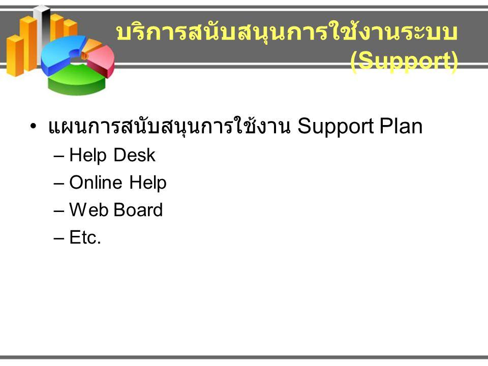บริการสนับสนุนการใช้งานระบบ (Support) แผนการสนับสนุนการใช้งาน Support Plan –Help Desk –Online Help –Web Board –Etc.