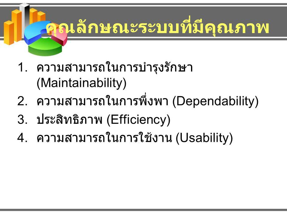 คุณลักษณะระบบที่มีคุณภาพ 1. ความสามารถในการบำรุงรักษา (Maintainability) 2. ความสามารถในการพึ่งพา (Dependability) 3. ประสิทธิภาพ (Efficiency) 4. ความสา