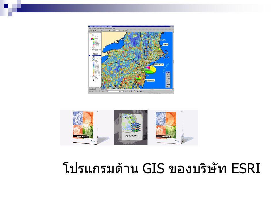 โปรแกรมด้าน GIS ของบริษัท ESRI