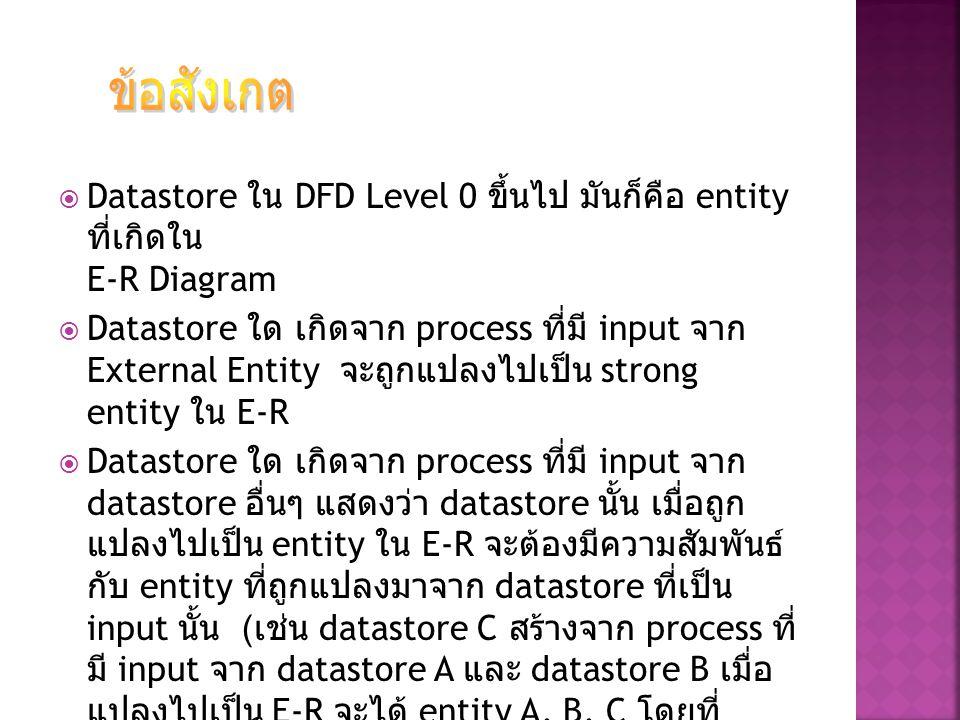  Datastore ใน DFD Level 0 ขึ้นไป มันก็คือ entity ที่เกิดใน E-R Diagram  Datastore ใด เกิดจาก process ที่มี input จาก External Entity จะถูกแปลงไปเป็น