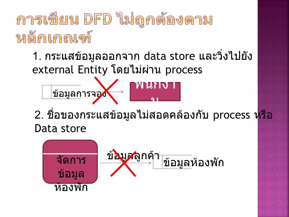 ข้อมูลการจอง พนักงา น จัดการ ข้อมูล ห้องพัก ข้อมูลห้องพัก 1. กระแสข้อมูลออกจาก data store และวิ่งไปยัง external Entity โดยไม่ผ่าน process 2. ชื่อของกร