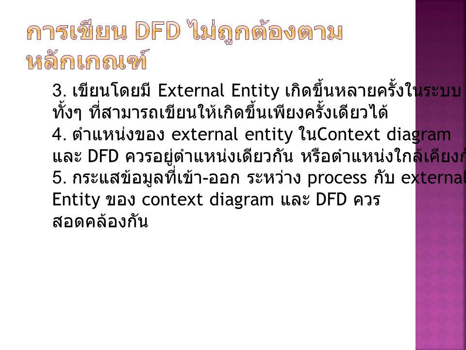 3. เขียนโดยมี External Entity เกิดขึ้นหลายครั้งในระบบ ทั้งๆ ที่สามารถเขียนให้เกิดขึ้นเพียงครั้งเดียวได้ 4. ตำแหน่งของ external entity ใน Context diagr