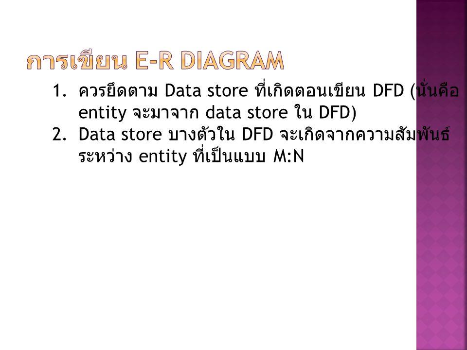 1. ควรยึดตาม Data store ที่เกิดตอนเขียน DFD ( นั่นคือ entity จะมาจาก data store ใน DFD) 2.Data store บางตัวใน DFD จะเกิดจากความสัมพันธ์ ระหว่าง entity