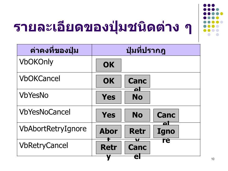 10 รายละเอียดของปุ่มชนิดต่าง ๆ ค่าคงที่ของปุ่มปุ่มที่ปรากฎ VbOKOnly VbOKCancel VbYesNo VbYesNoCancel VbAbortRetryIgnore VbRetryCancel OK Yes Abor t Re